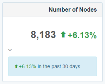 number of bitcoin nodes