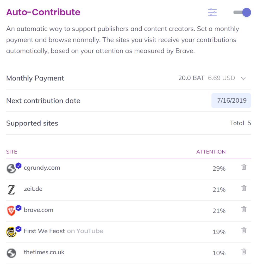 auto contribute bat